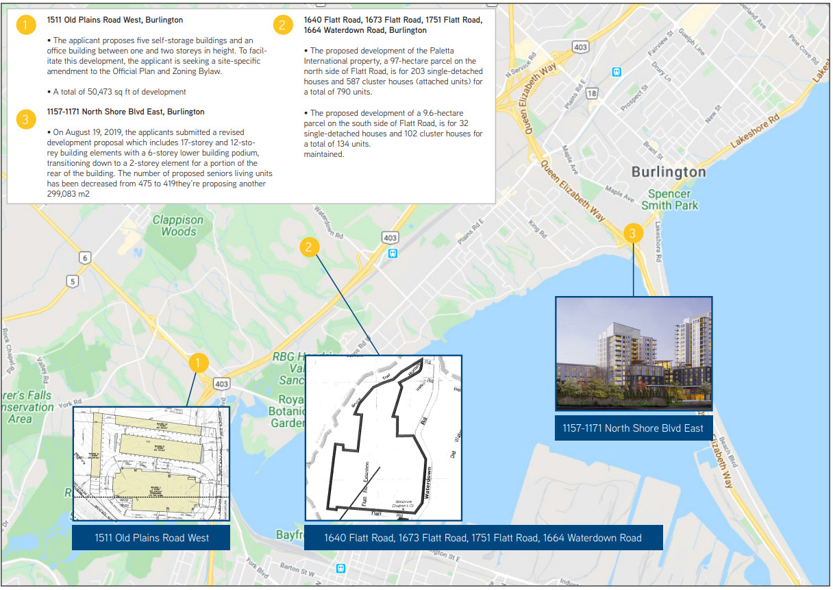 Residential-Real-Estate-Market-Flatt Road-and-Waterdown-Road-Burlington