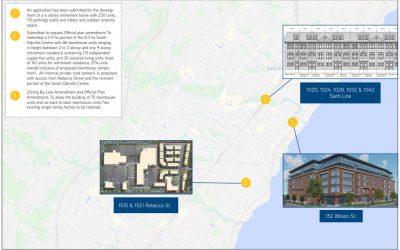 GTA West Office & Industrial Market – Oakville