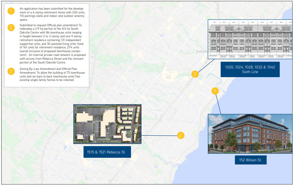 Oakville Commercial Real Estate developments and amendments